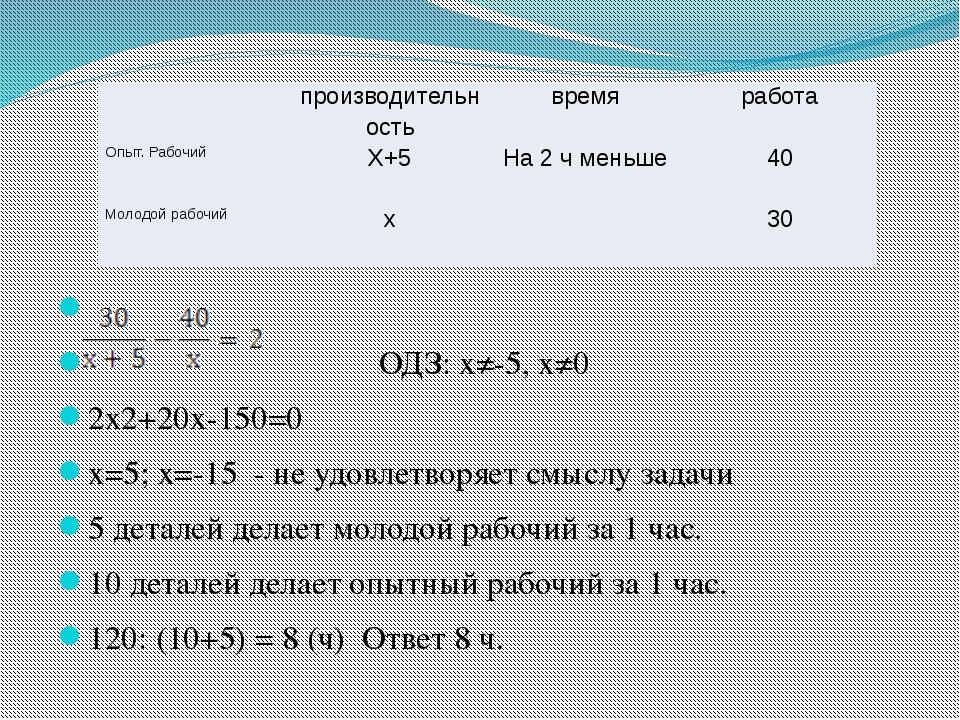 ОДЗ: х≠-5, х≠0 2х2+20х-150=0 х=5; х=-15 - не удовлетворяет смыслу задачи 5 д...