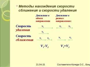 Методы нахождения скорости сближения и скорости удаления Движение в одном на