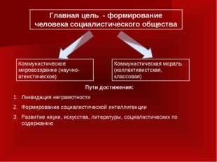 Главная цель - формирование человека социалистического общества Коммунистичес