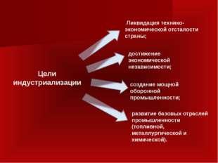 Ликвидация технико-экономической отсталости страны; достижение экономической