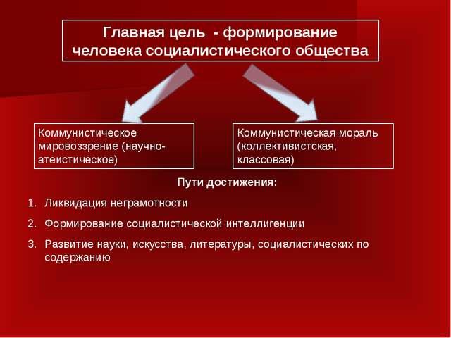 Главная цель - формирование человека социалистического общества Коммунистичес...