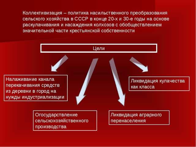 Коллективизация – политика насильственного преобразования сельского хозяйства...