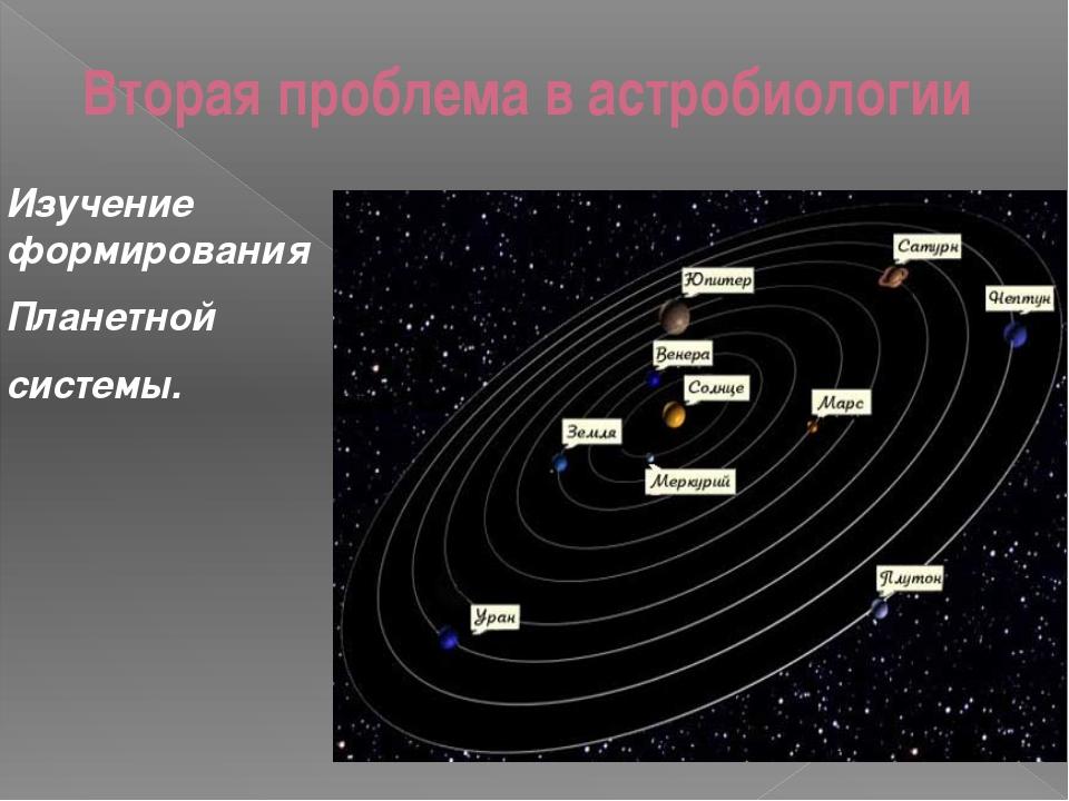 Вторая проблема в астробиологии Изучение формирования Планетной системы.