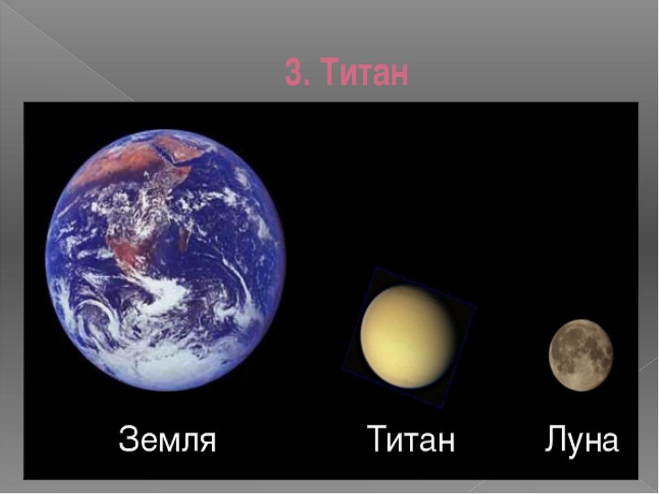 3. Титан