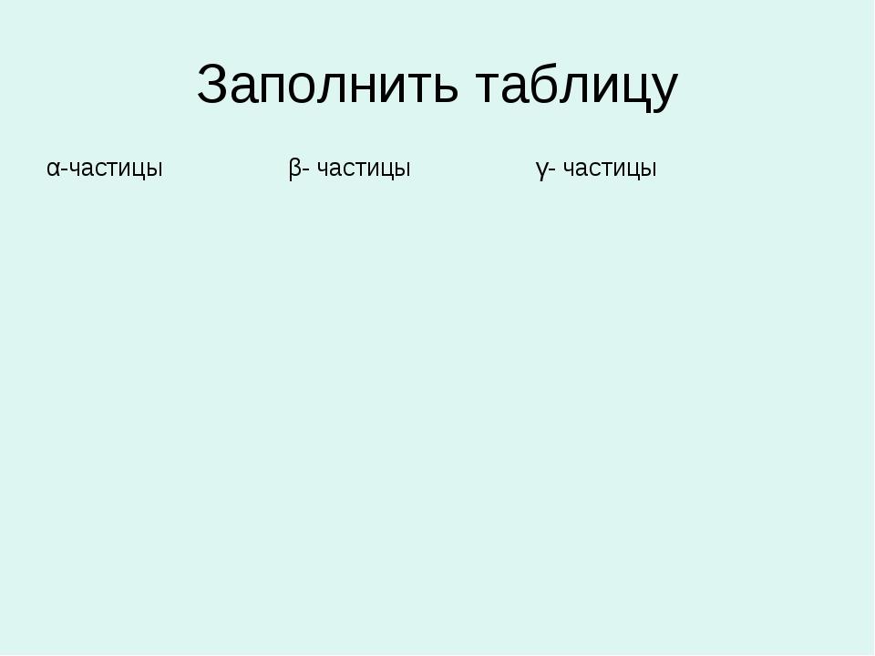 Заполнить таблицу α-частицыβ- частицыγ- частицы