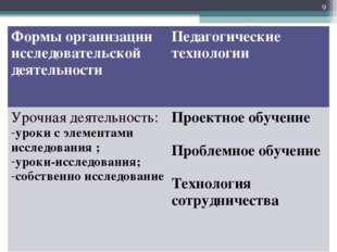 * * Формы организации исследовательской деятельности Педагогические технолог