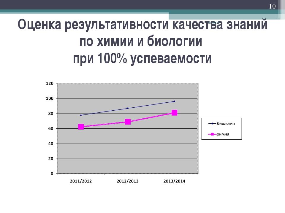 Оценка результативности качества знаний по химии и биологии при 100% успеваем...