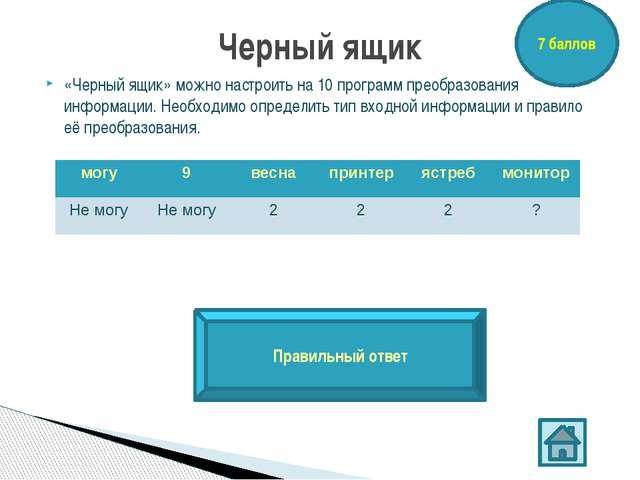 «Черный ящик» можно настроить на 10 программ преобразования информации. Необх...