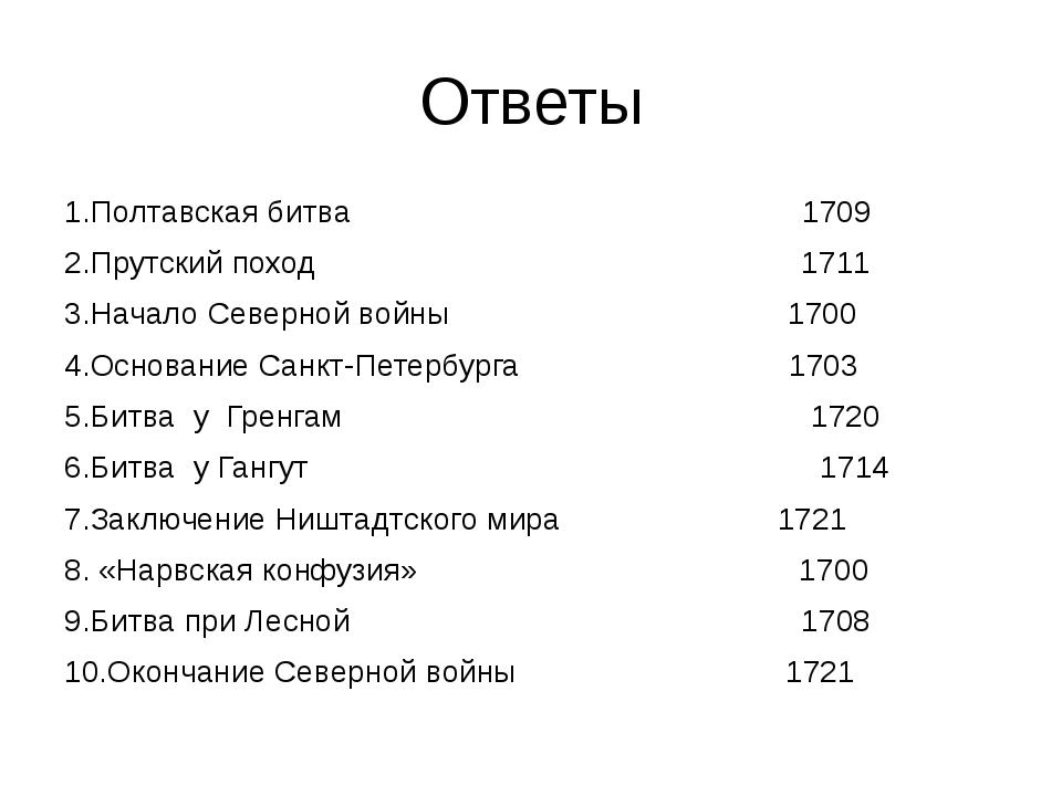 Ответы 1.Полтавская битва 1709 2.Прутский поход 1711 3.Начало Северной войны...