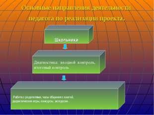 Основные направления деятельности педагога по реализации проекта. Школьники