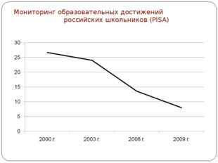 Мониторинг образовательных достижений российских школьников (PISA)
