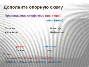 Дополните опорную схему Правописание суффиксов ова- (-ева-) -ыва- (-ива-)  П