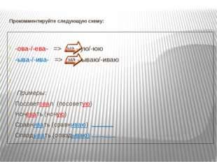 Прокомментируйте следующую схему: -ова-/-ева- => на –ую/-юю -ыва-/-ива- => н
