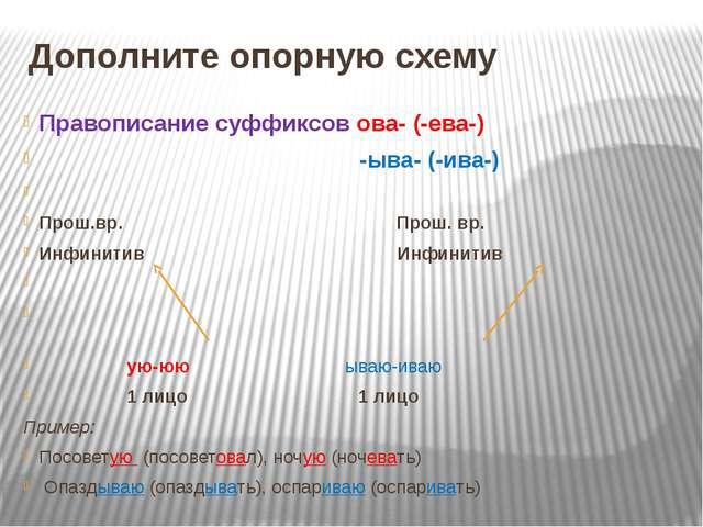 Дополните опорную схему Правописание суффиксов ова- (-ева-) -ыва- (-ива-)  П...