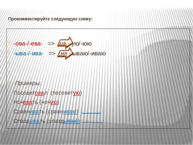 Прокомментируйте следующую схему: -ова-/-ева- => на –ую/-юю -ыва-/-ива- => н...
