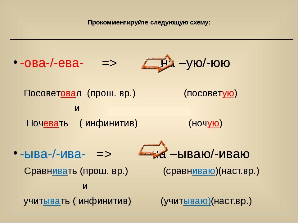 Прокомментируйте следующую схему: -ова-/-ева- => на –ую/-юю Посоветовал (про...