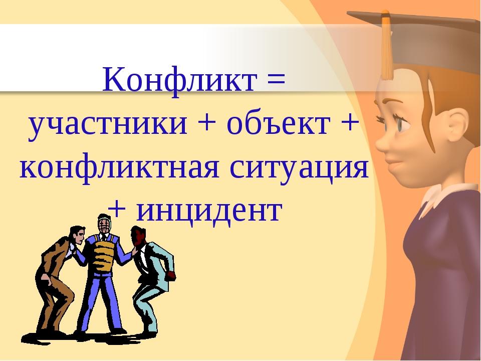Конфликт = участники + объект + конфликтная ситуация + инцидент