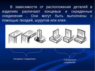 В зависимости от расположения деталей в изделиях различают концевые и середи