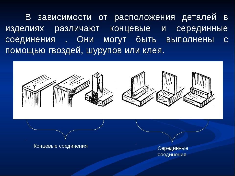 В зависимости от расположения деталей в изделиях различают концевые и середи...
