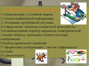Схема творческого процесса. 1.Ознакомление с условием задачи. 2.Анализ графи