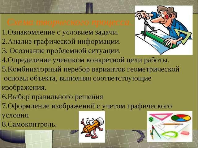 Схема творческого процесса. 1.Ознакомление с условием задачи. 2.Анализ графи...