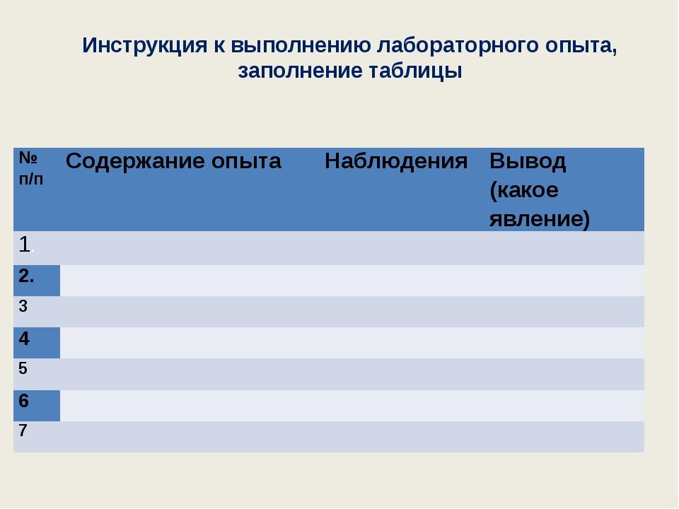 Инструкция к выполнению лабораторного опыта, заполнение таблицы № п/п Содержа...