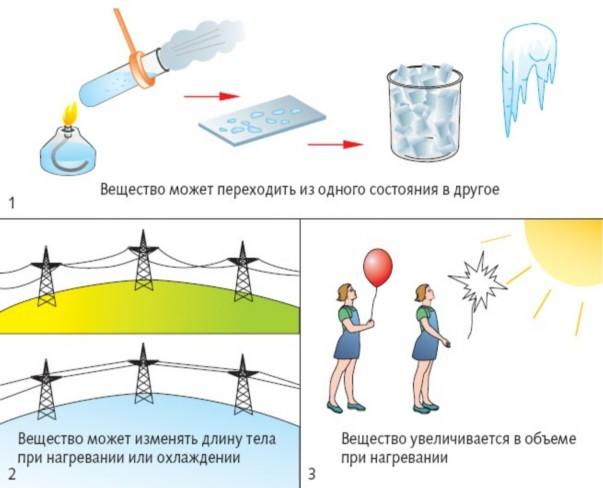 Описание: http://chemistry.150shelkovo011.edusite.ru/images/p91_olya7.jpg