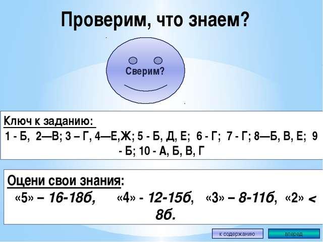 Проверим, что знаем? Ключ к заданию: 1 - Б, 2—В; 3 – Г, 4—Е,Ж; 5 - Б, Д, Е; 6...