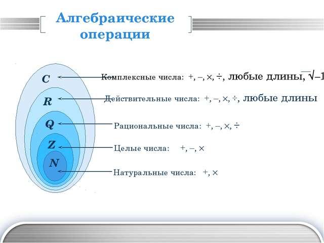 Понятие комплексного числа Комплексные числа C – это пара (a; b) действительн...
