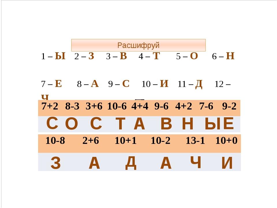Расшифруй 1 – Ы 2 – З 3 – В 4 – Т 5 – О 6 – Н 7 – Е 8 – А 9 – С 10 – И 11 –...