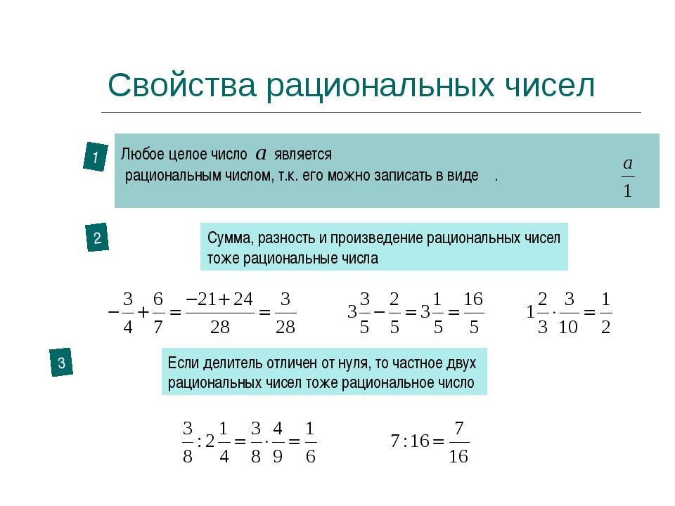 Свойства рациональных чисел 1 Любое целое число а является рациональным число...