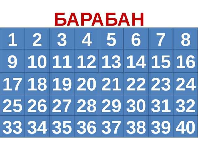 БАРАБАН 1 2 5 6 7 8 3 4 9 10 11 12 13 14 15 16 20 21 22 23 24 19 18 17 25 32...