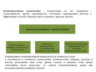Коммуникативная компетенция Коммуникативная компетенция - Компетенция (от лат