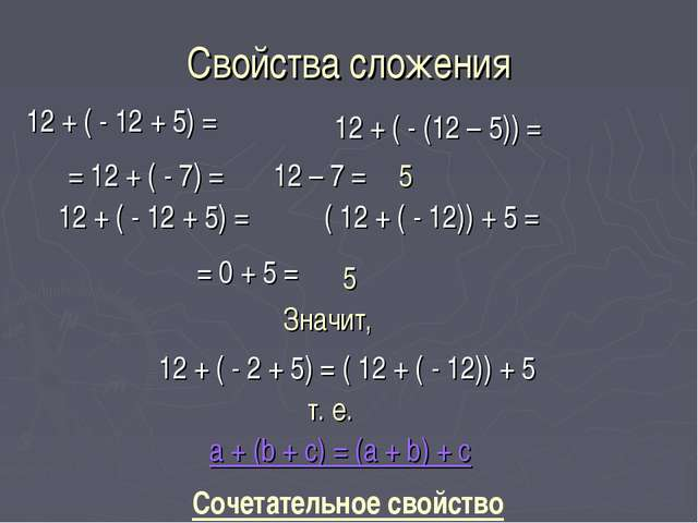 Свойства сложения 12 + ( - 12 + 5) = 12 + ( - (12 – 5)) = = 12 + ( - 7) = 12...