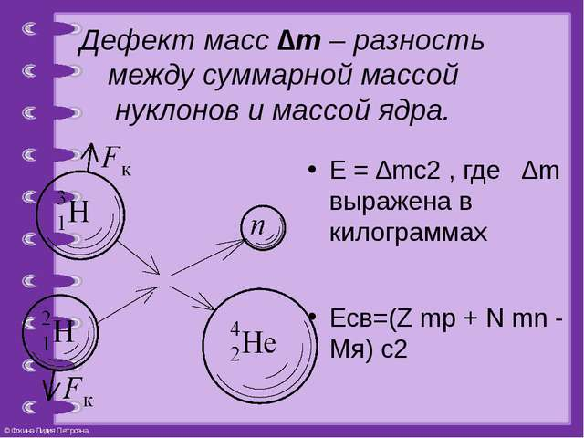 Дефект масс ∆m – разность между суммарной массой нуклонов и массой ядра. Е =...