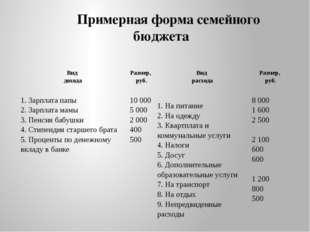 Примерная форма семейного бюджета Вид дохода Размер, руб. Вид расхода Размер,