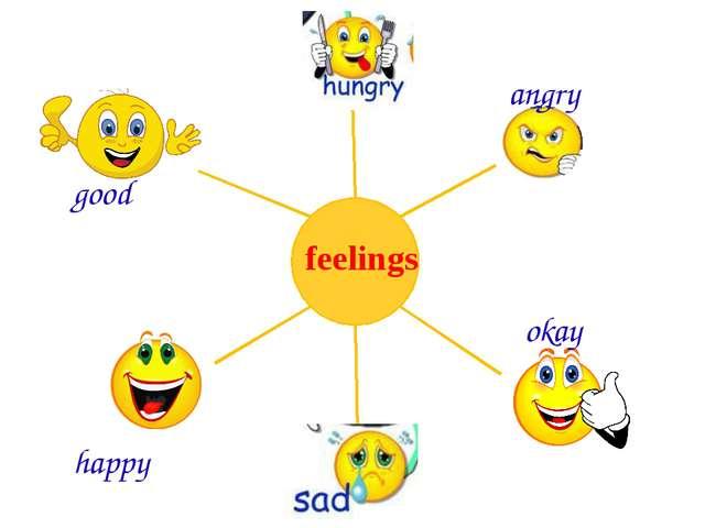 angry happy good okay feelings