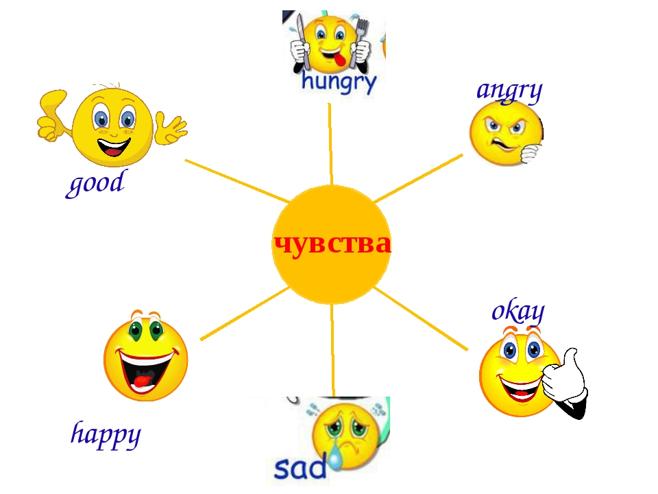 angry happy good okay чувства