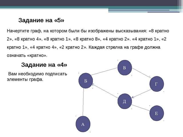 Задание на «5» Начертите граф, на котором были бы изображены высказывания: «8...