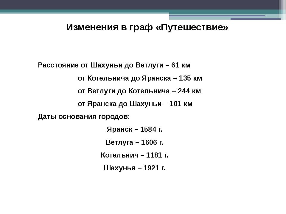 Расстояние от Шахуньи до Ветлуги – 61 км от Котельнича до Яранска – 135 км от...