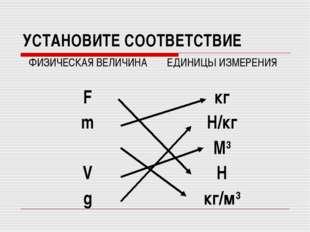 УСТАНОВИТЕ СООТВЕТСТВИЕ ФИЗИЧЕСКАЯ ВЕЛИЧИНАЕДИНИЦЫ ИЗМЕРЕНИЯ Fкг mН/кг ρМ