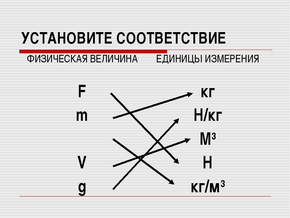 УСТАНОВИТЕ СООТВЕТСТВИЕ ФИЗИЧЕСКАЯ ВЕЛИЧИНАЕДИНИЦЫ ИЗМЕРЕНИЯ Fкг mН/кг ρМ...