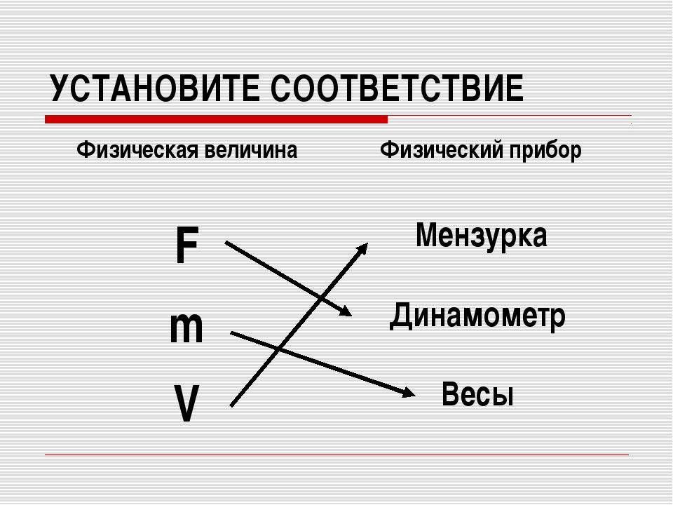 УСТАНОВИТЕ СООТВЕТСТВИЕ Физическая величинаФизический прибор FМензурка mДи...