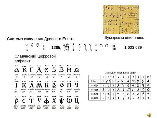 Шумерская клинопись - 1205, - 1023029 Система счисления Древнего Египта С...