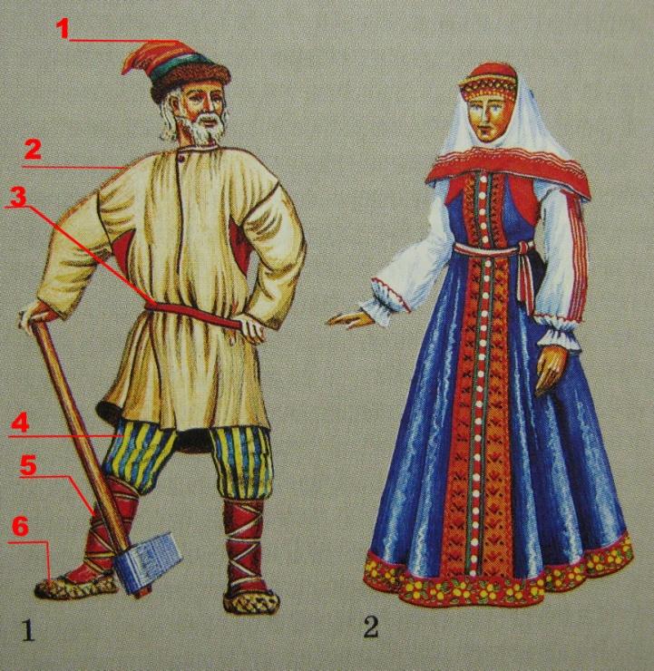 Костюмы древней руси картинки мужской и женский