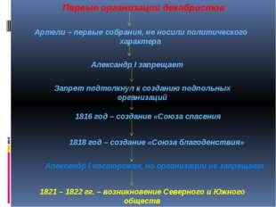 Первые организации декабристов Артели – первые собрания, не носили политичес