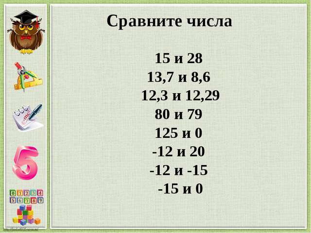 Сравните числа 15 и 28 13,7 и 8,6 12,3 и 12,29 80 и 79 125 и 0 -12 и 20 -12 и...
