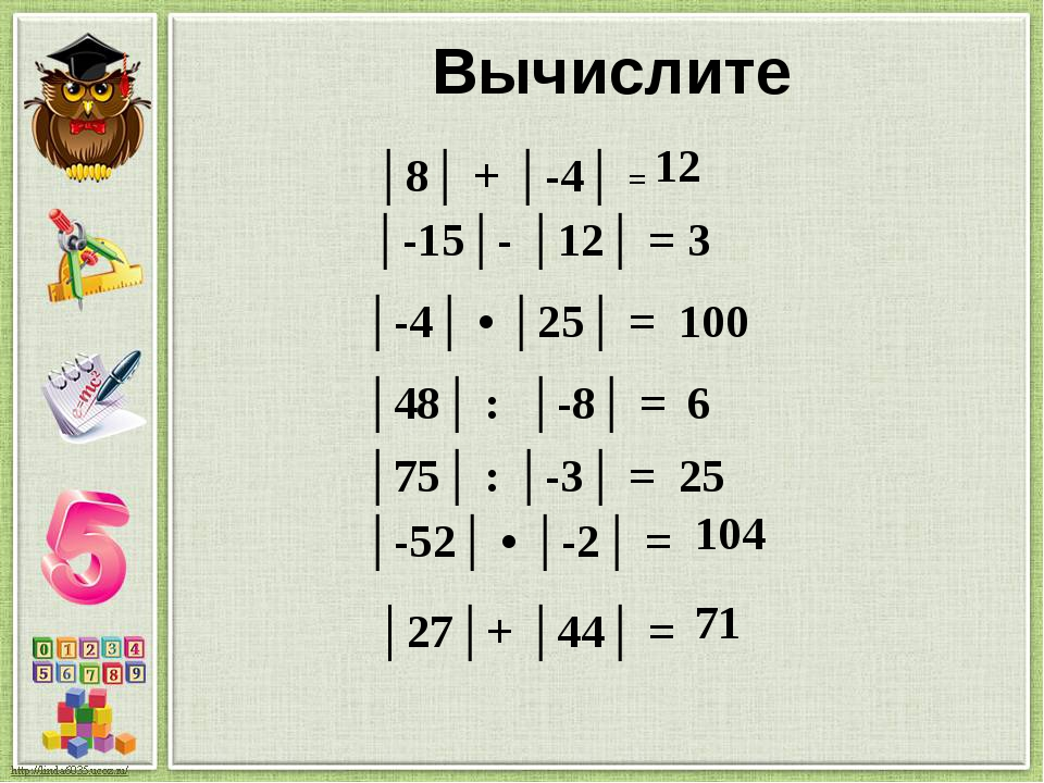 │8│ + │-4│ = 12 │-15│- │12│ = 3 │-4│ • │25│ = 100 │48│ : │-8│ = 6 │75│ : │-3│...