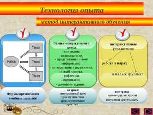 Технология опыта метод интерактивного обучения Этапы интерактивного урока - м