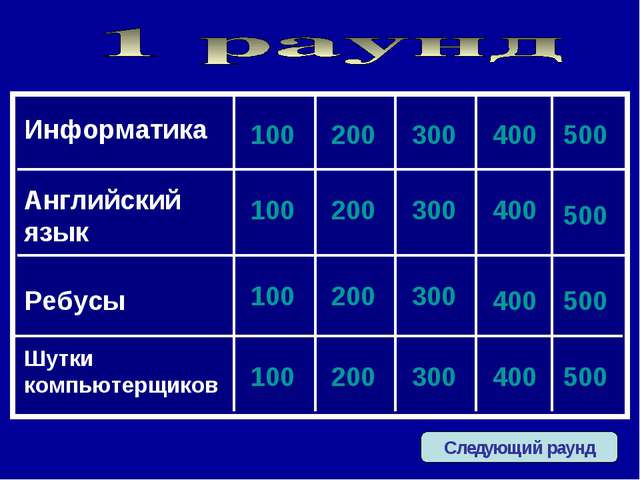 Следующий раунд Информатика Английский язык Ребусы Шутки компьютерщиков 100 1...